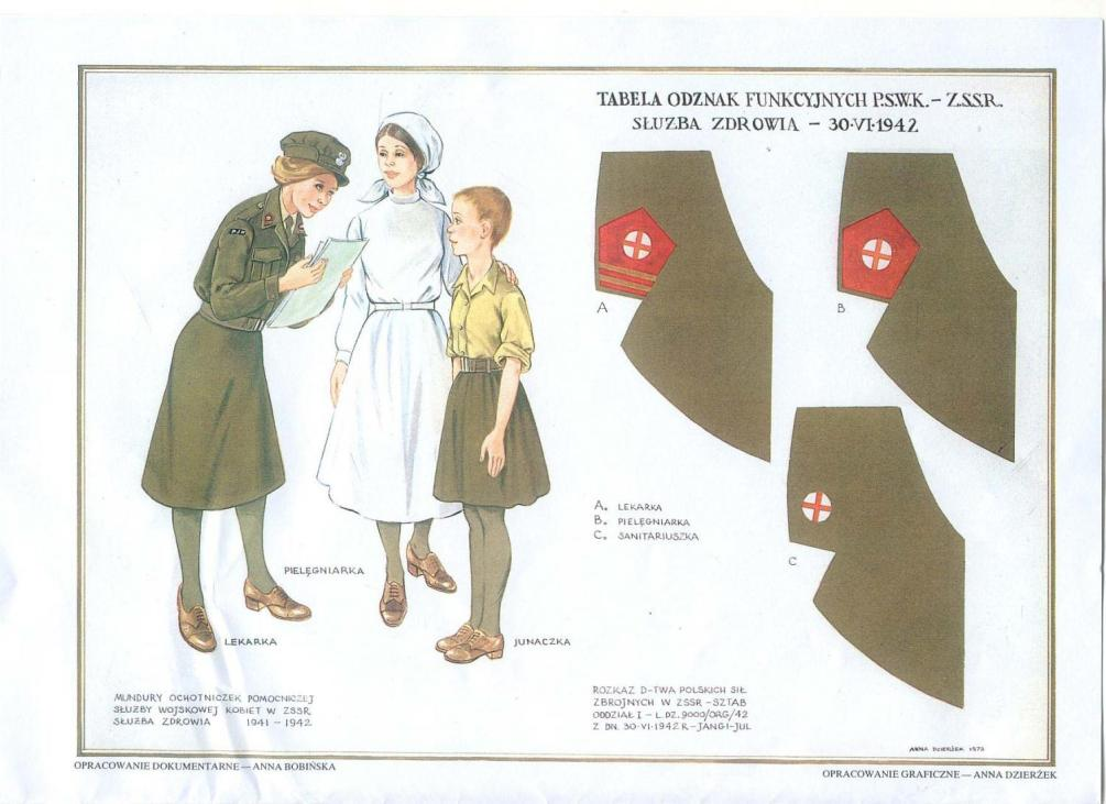 uniforms_Health_Service_Russia_1942.jpg