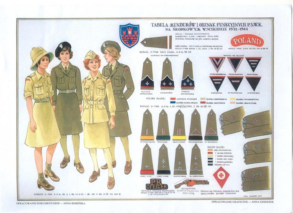uniforms_Middle_East_1942_44.jpg