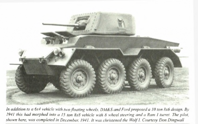 Canadian Armoured Car Wolf.png