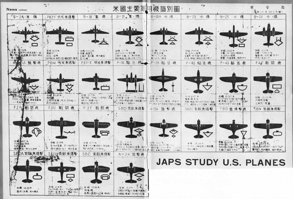 japs study of US planes.JPG