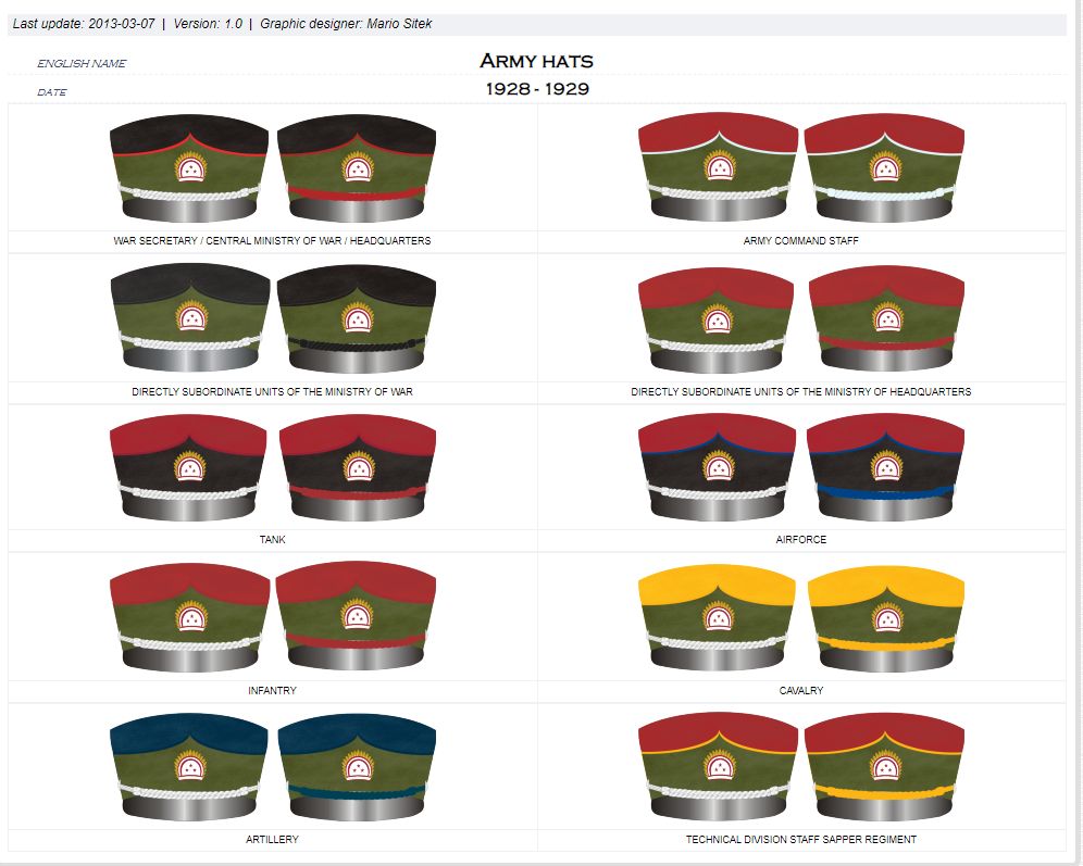 latvia hats.png